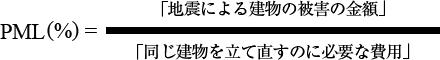 PML計算式